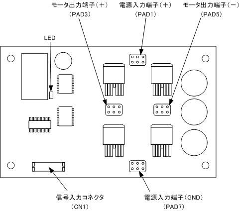 高電流モータドライバボード